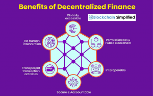 The future is DeFi. Source- Blockchain Simplified